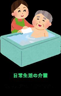 食事・入浴・排泄などの介助